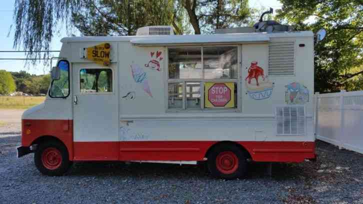 soft serve ice cream truck business plan