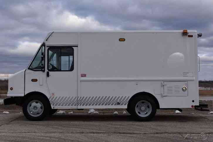 Price For Leasing A Food Truck